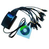 Mini HD USB DVR 8channel D1 2.2b Dual Stream CCTV Security Capture Card Adapter