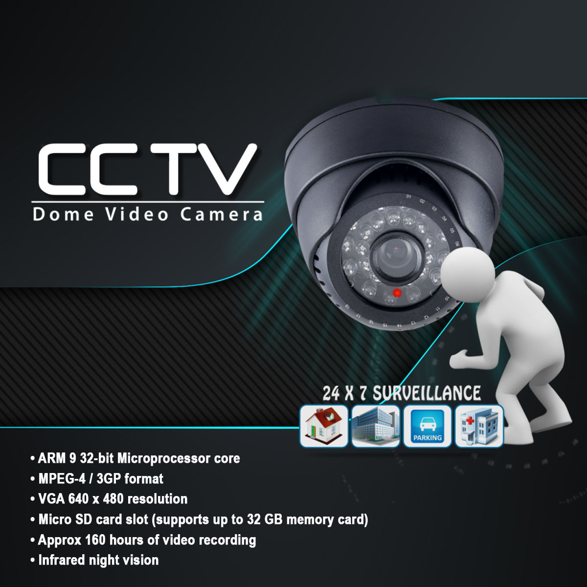 Buy Cctv Dome Video Camera Online At Best Price In India